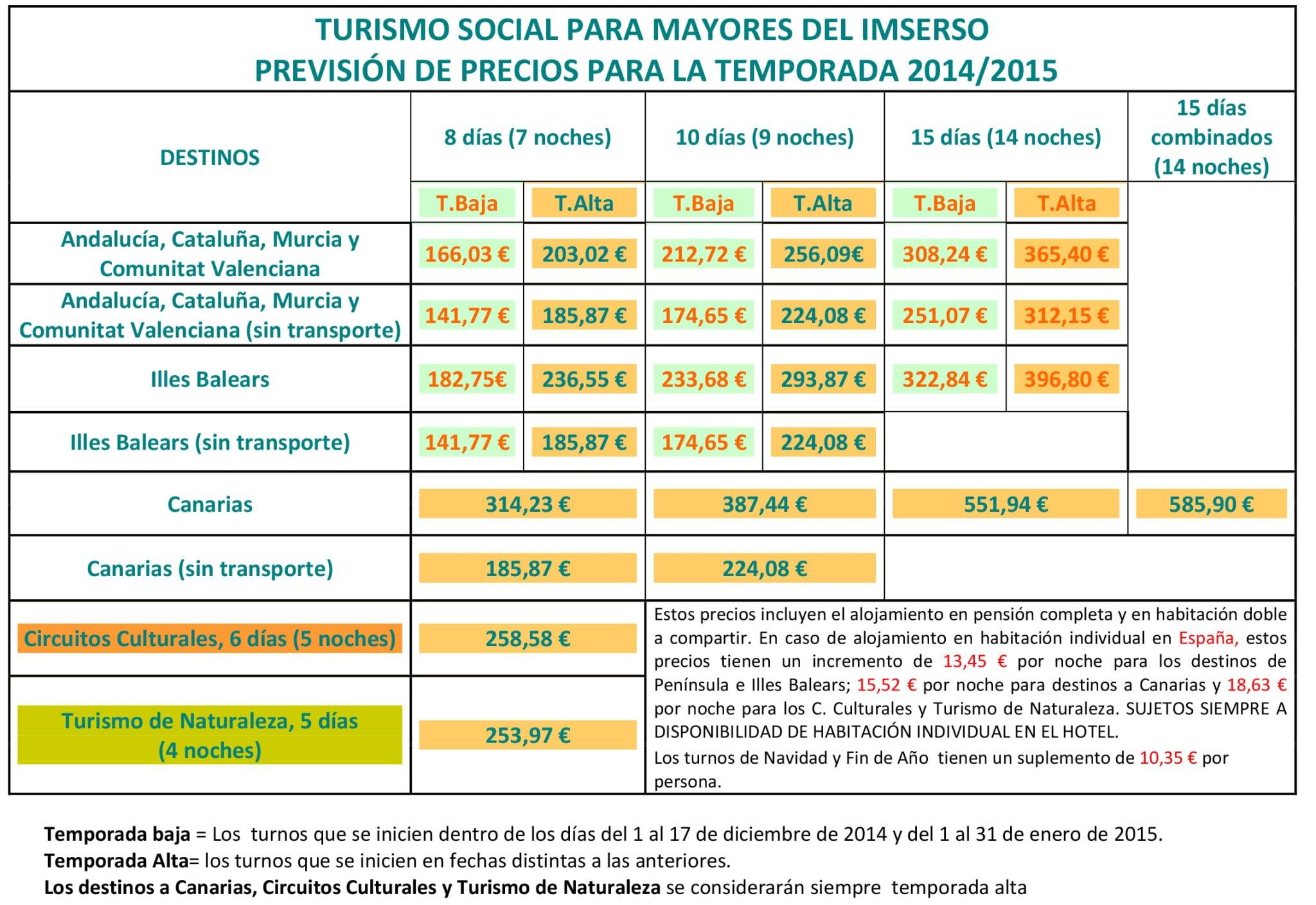 Viajes Para Personas Mayores: Precios Del Programa De Turismo Social Para Mayores Del