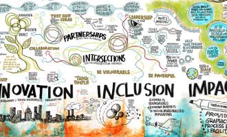 Trabajo Social y Responsabilidad Social Corporativa